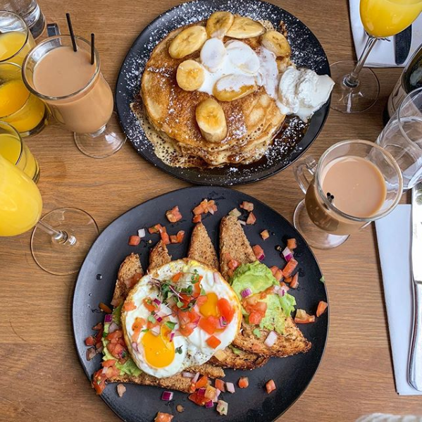 The History Of Brunch